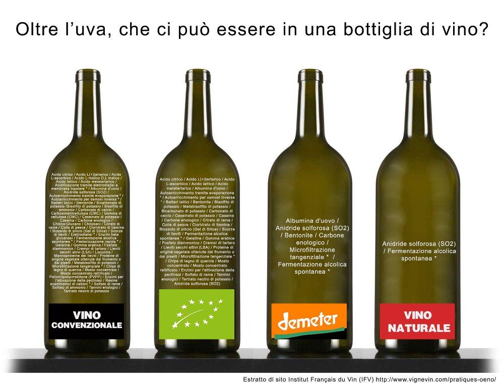 Non è solo questione di vino senza solfiti. Ecco tutti gli ingredienti consentiti.
